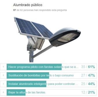 2.- ALUMBRADO PUBLICO