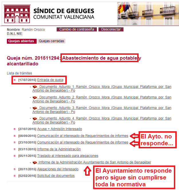 documentos sindic