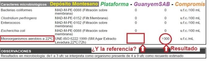 Detalle Depósito Montesano
