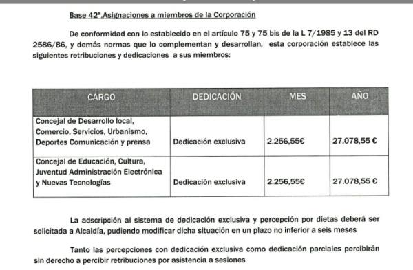 bases-ejecucion-2015-sueldos